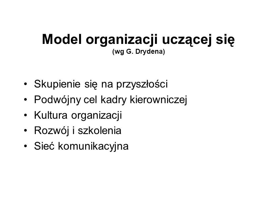 Model organizacji uczącej się (wg G. Drydena)