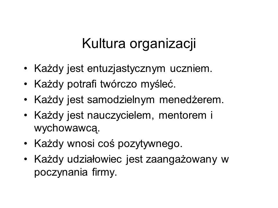 Kultura organizacji Każdy jest entuzjastycznym uczniem.