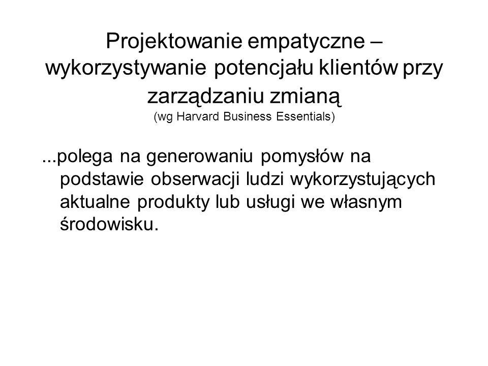 Projektowanie empatyczne – wykorzystywanie potencjału klientów przy zarządzaniu zmianą (wg Harvard Business Essentials)