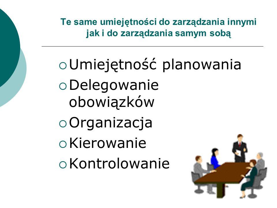 Umiejętność planowania Delegowanie obowiązków Organizacja Kierowanie