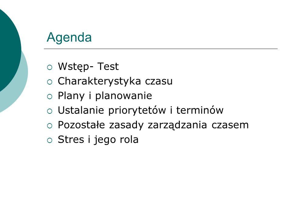 Agenda Wstęp- Test Charakterystyka czasu Plany i planowanie