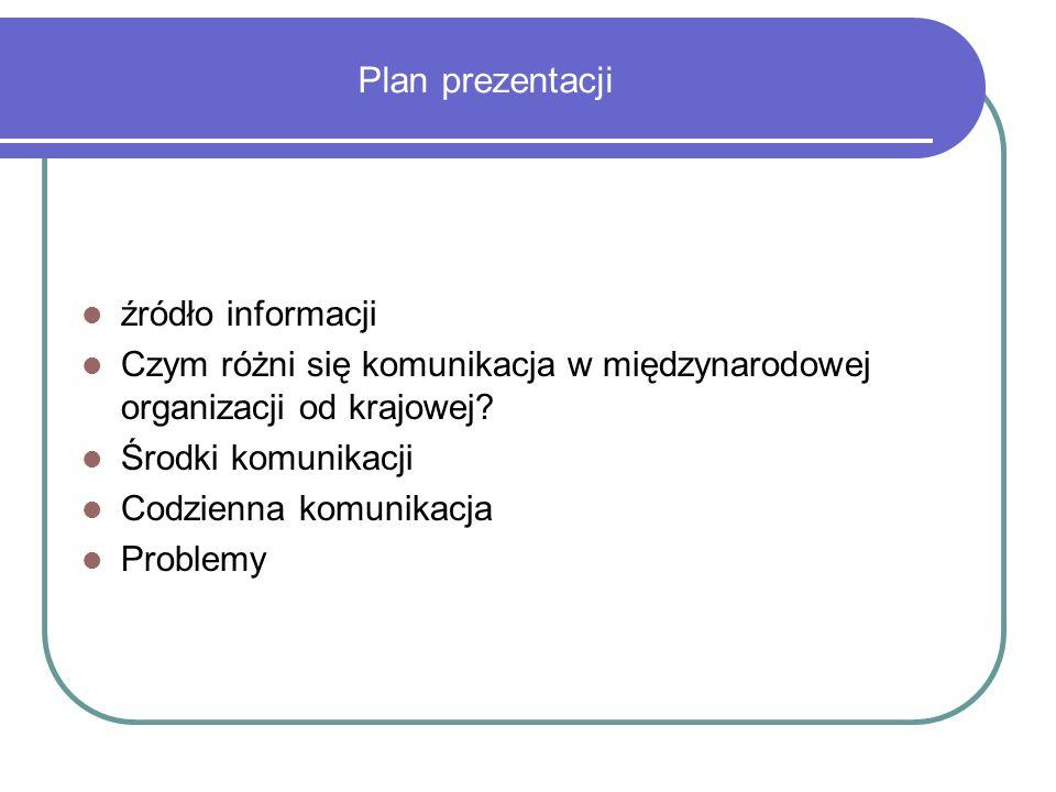 Plan prezentacji źródło informacji