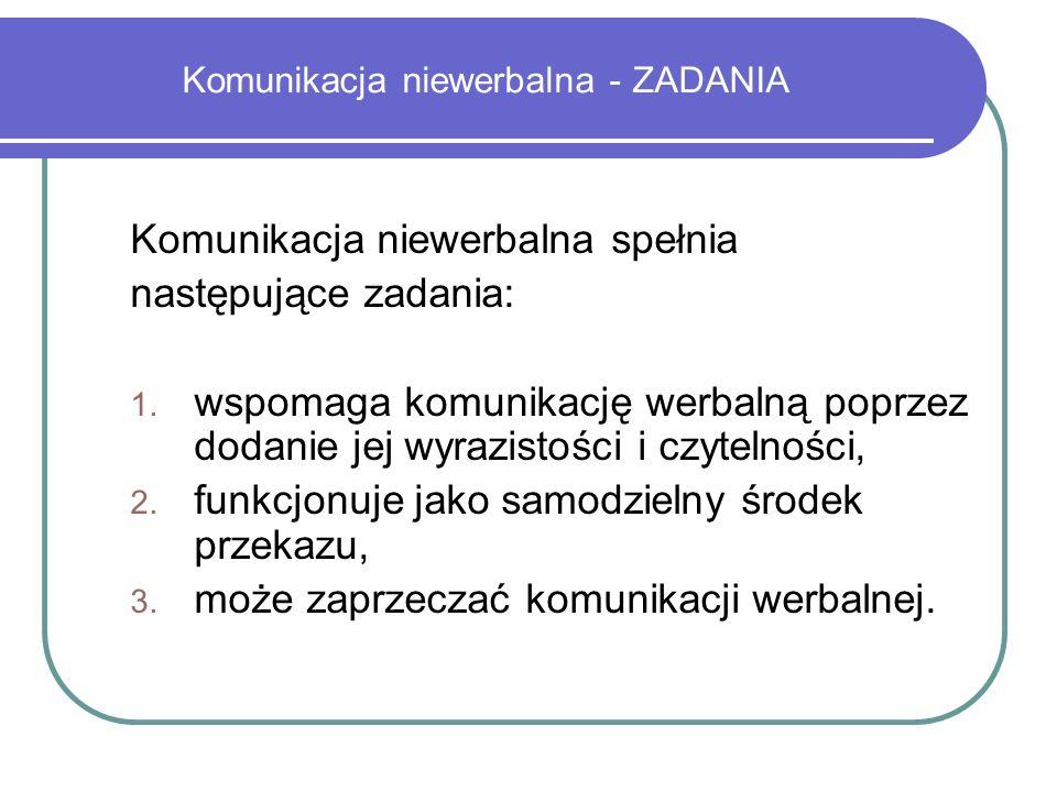 Komunikacja niewerbalna - ZADANIA