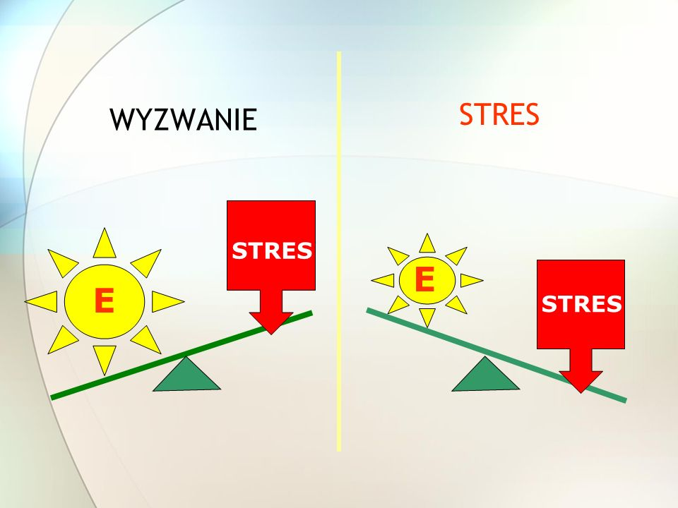 STRES WYZWANIE STRES E E STRES