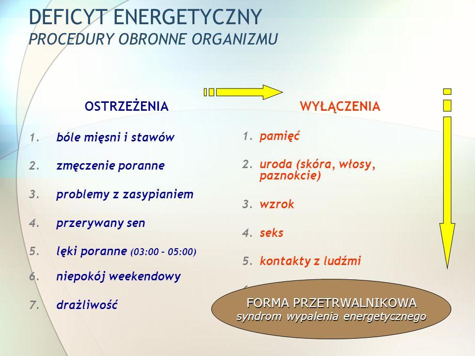 DEFICYT ENERGETYCZNY PROCEDURY OBRONNE ORGANIZMU