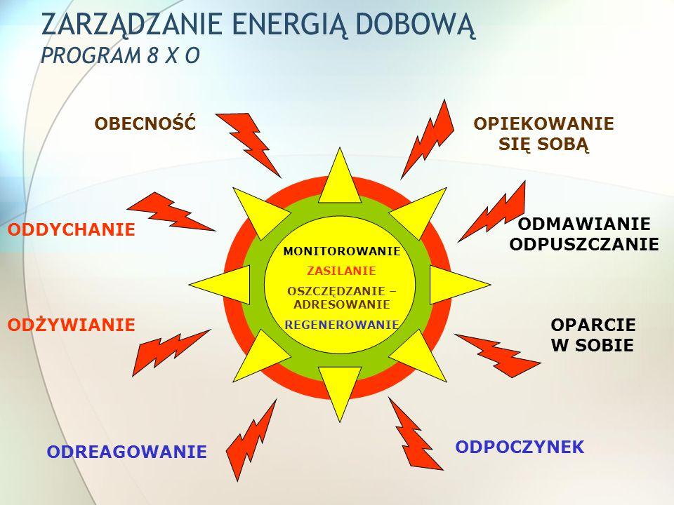 ZARZĄDZANIE ENERGIĄ DOBOWĄ PROGRAM 8 X O