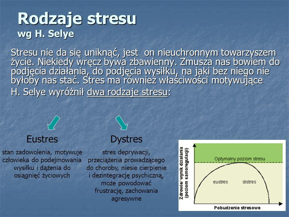 Rodzaje stresu wg H. Selye
