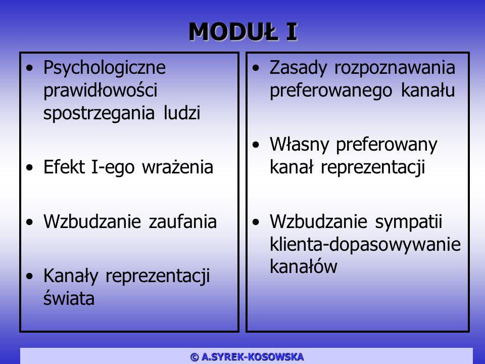 MODUŁ I Psychologiczne prawidłowości spostrzegania ludzi