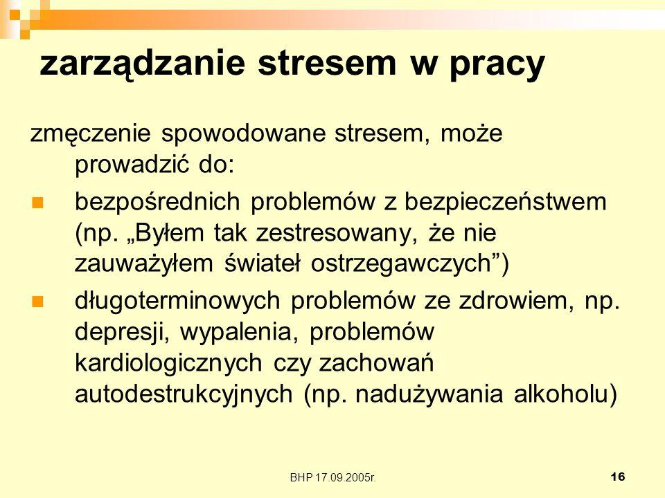 zarządzanie stresem w pracy