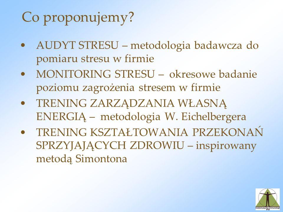 Co proponujemy AUDYT STRESU – metodologia badawcza do pomiaru stresu w firmie.