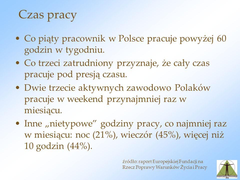 Czas pracy Co piąty pracownik w Polsce pracuje powyżej 60 godzin w tygodniu. Co trzeci zatrudniony przyznaje, że cały czas pracuje pod presją czasu.