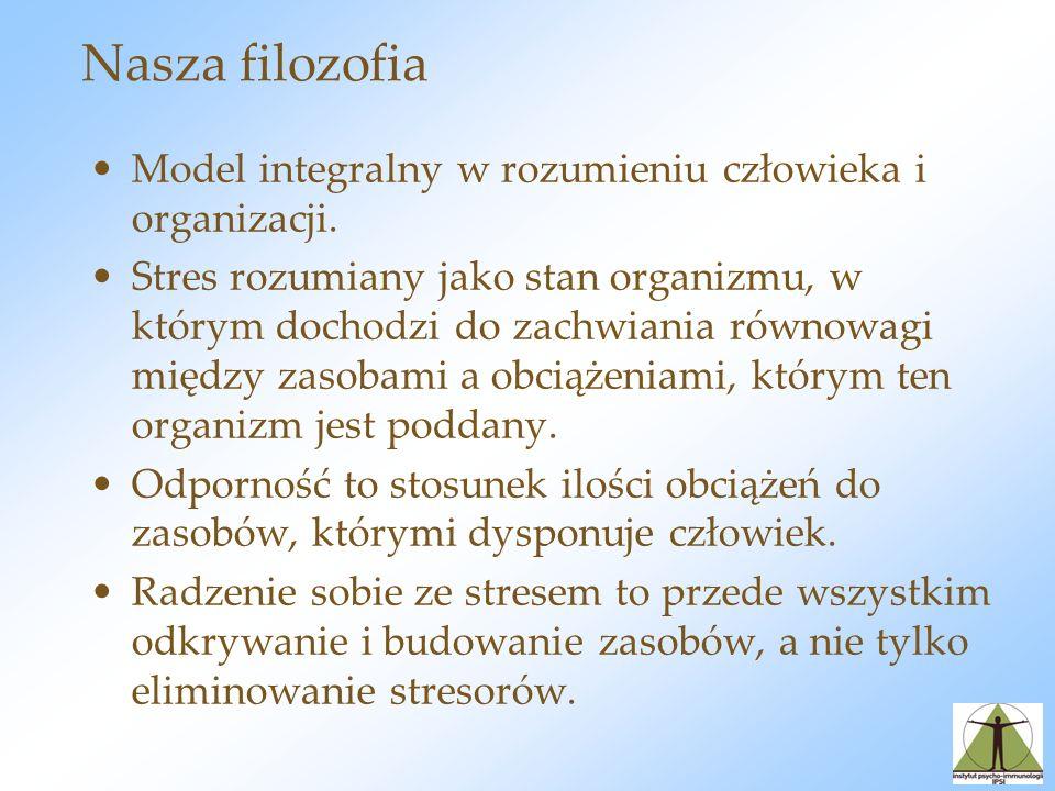Nasza filozofia Model integralny w rozumieniu człowieka i organizacji.