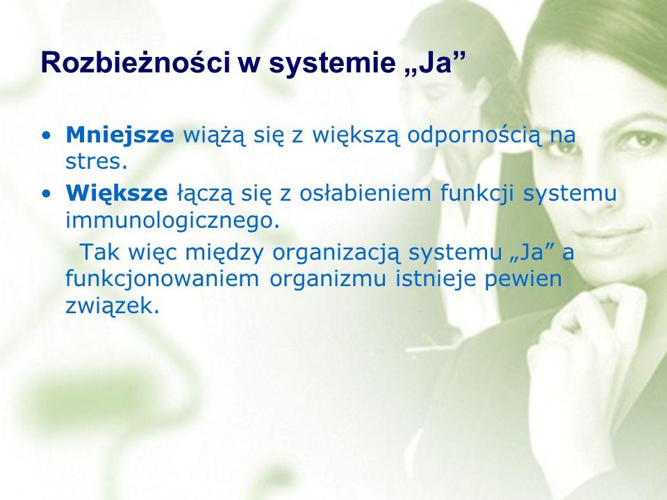 """Rozbieżności w systemie """"Ja"""