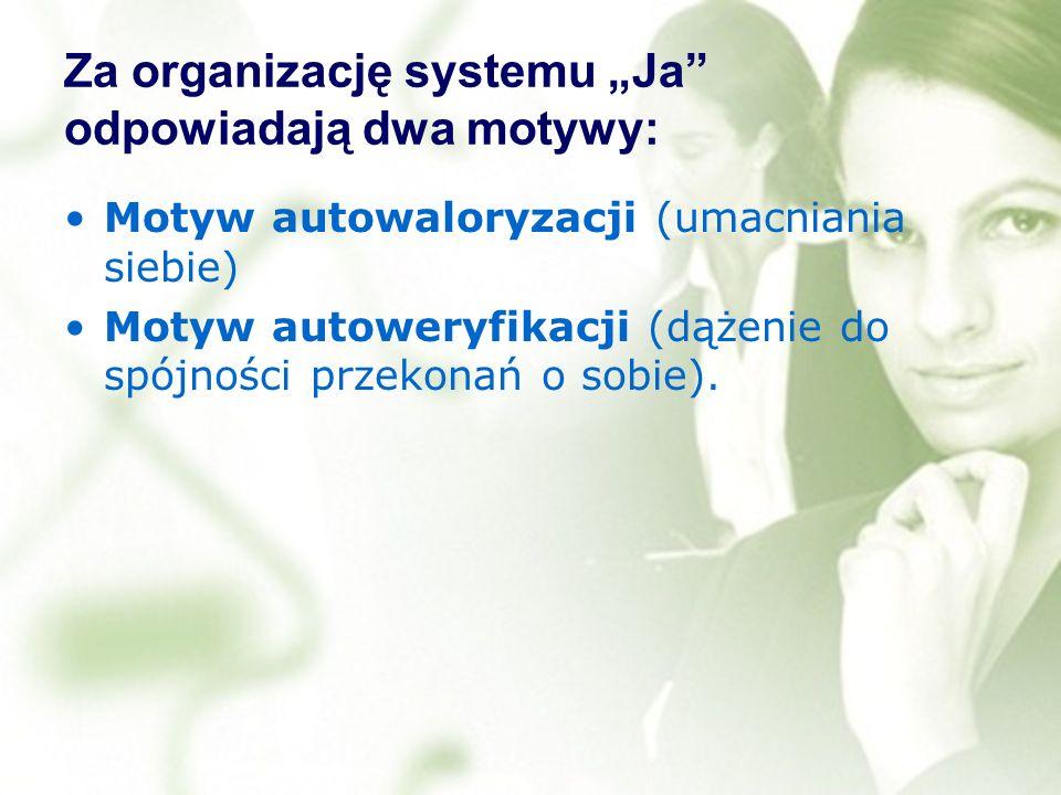 """Za organizację systemu """"Ja odpowiadają dwa motywy:"""