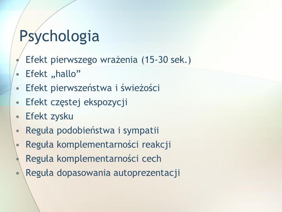 """Psychologia Efekt pierwszego wrażenia (15-30 sek.) Efekt """"hallo"""