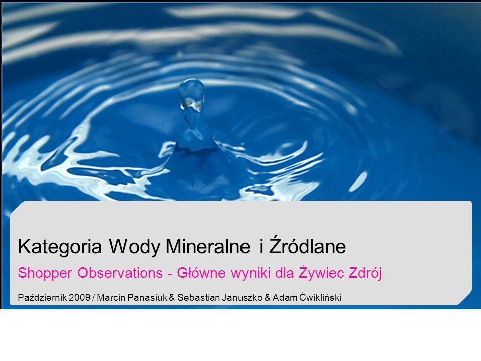 Kategoria Wody Mineralne i Źródlane