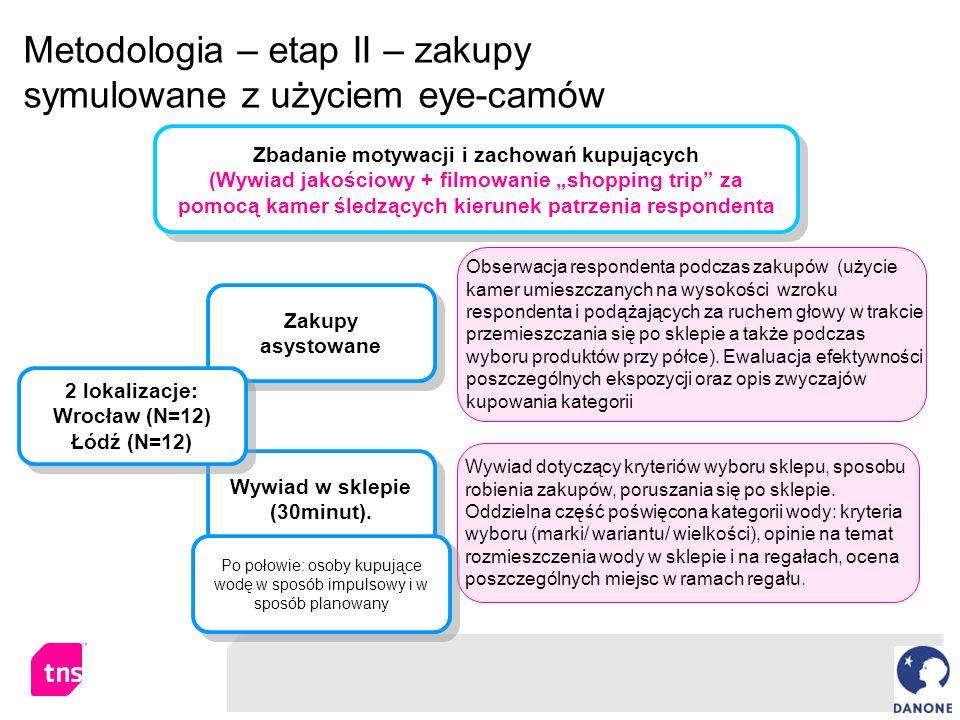 Metodologia – etap II – zakupy symulowane z użyciem eye-camów