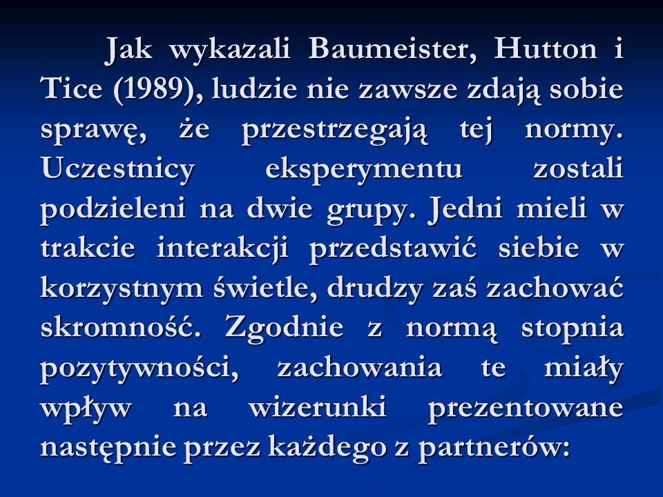 Jak wykazali Baumeister, Hutton i Tice (1989), ludzie nie zawsze zdają sobie sprawę, że przestrzegają tej normy.