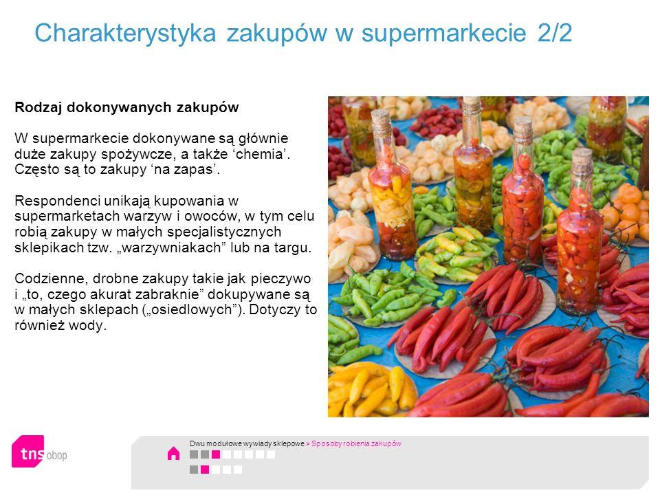 Charakterystyka zakupów w supermarkecie 2/2