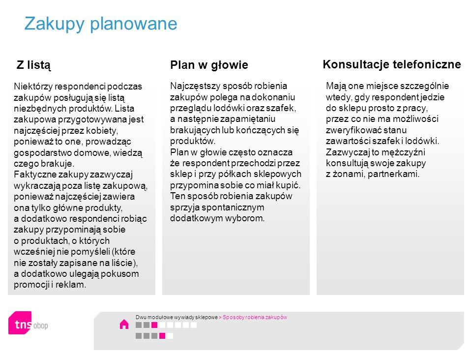 Zakupy planowane Konsultacje telefoniczne Z listą Plan w głowie