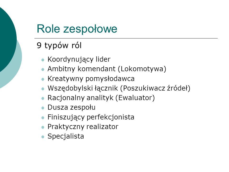 Role zespołowe 9 typów ról Koordynujący lider