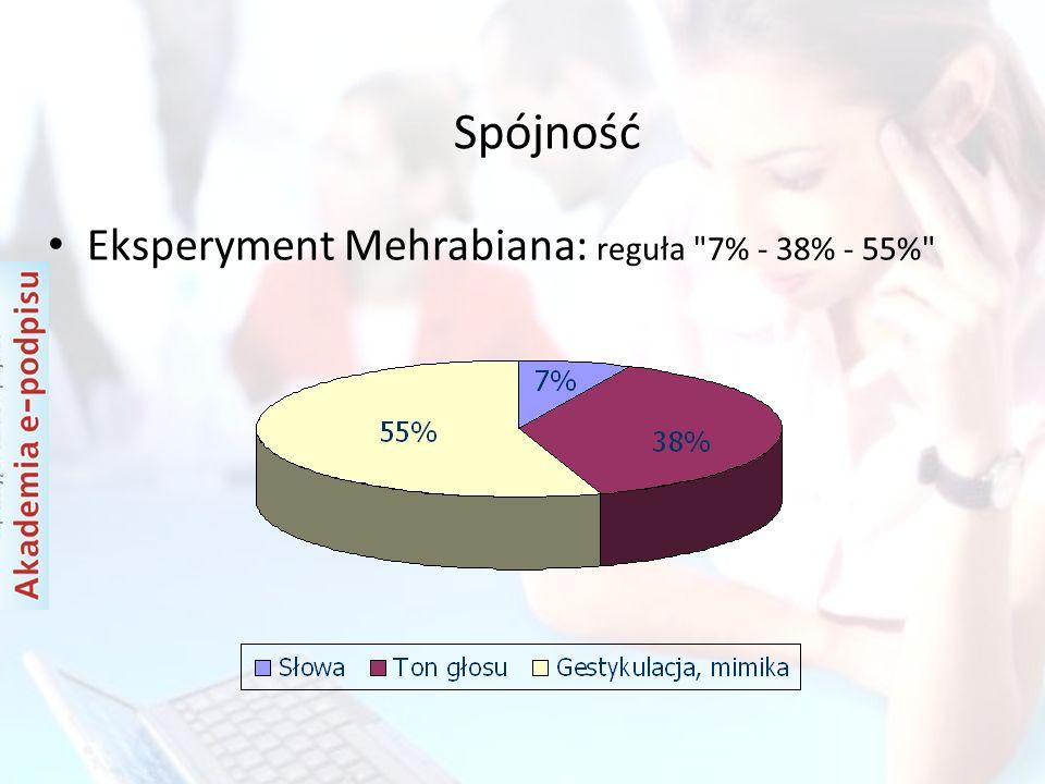 Spójność Eksperyment Mehrabiana: reguła 7% - 38% - 55%