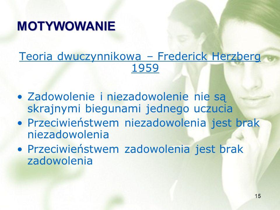 Teoria dwuczynnikowa – Frederick Herzberg 1959