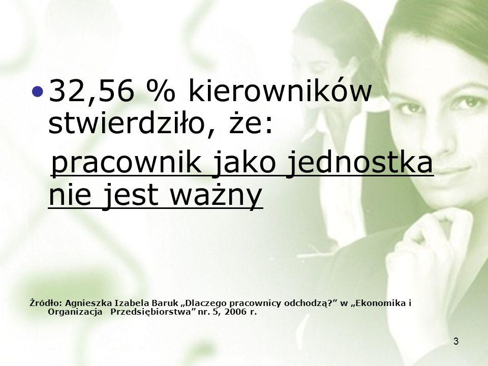 32,56 % kierowników stwierdziło, że: