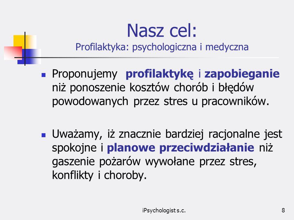 Nasz cel: Profilaktyka: psychologiczna i medyczna