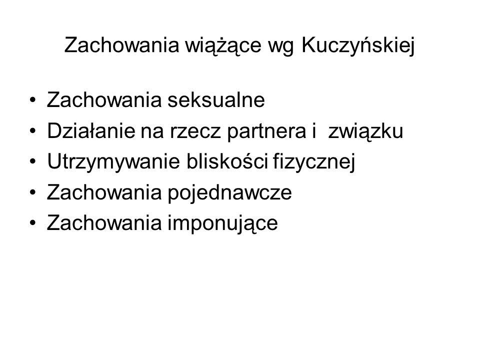Zachowania wiążące wg Kuczyńskiej
