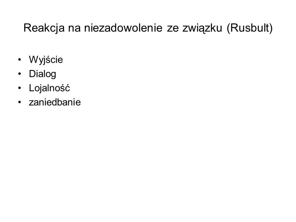 Reakcja na niezadowolenie ze związku (Rusbult)