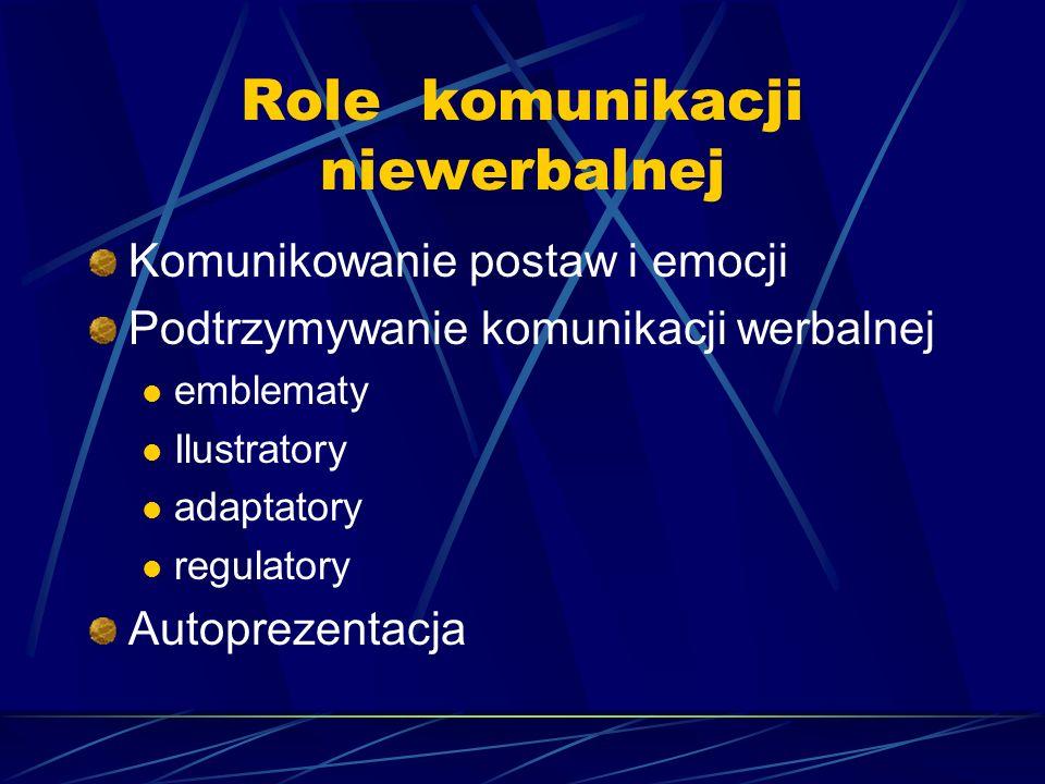 Role komunikacji niewerbalnej