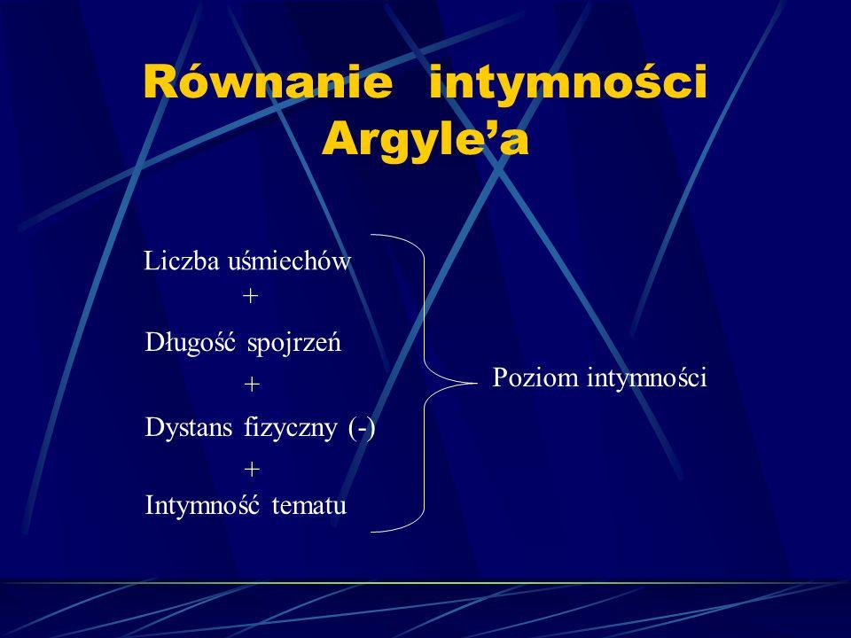 Równanie intymności Argyle'a