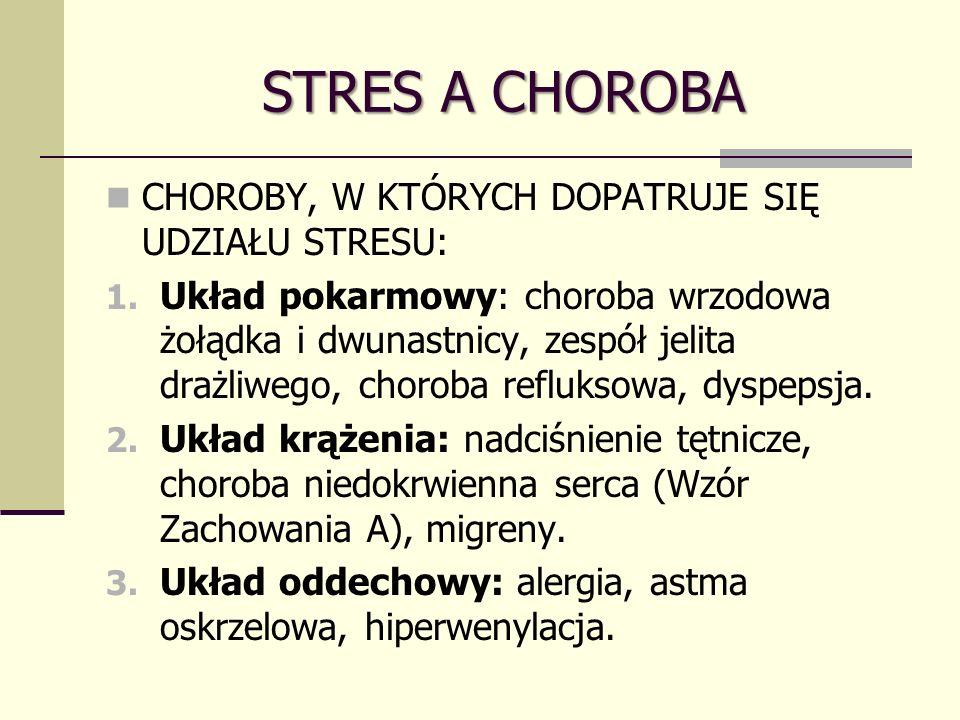 STRES A CHOROBA CHOROBY, W KTÓRYCH DOPATRUJE SIĘ UDZIAŁU STRESU:
