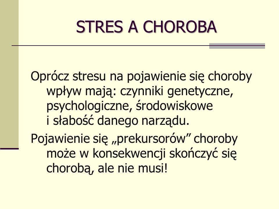 STRES A CHOROBA