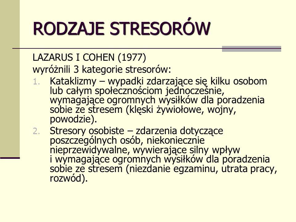 RODZAJE STRESORÓW LAZARUS I COHEN (1977)