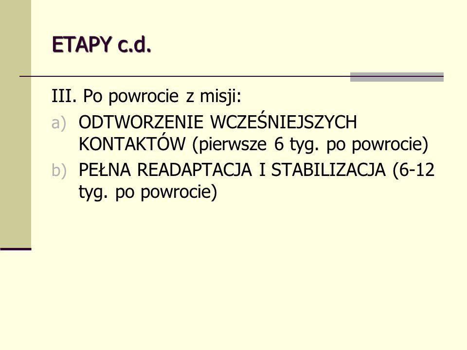 ETAPY c.d. III. Po powrocie z misji: