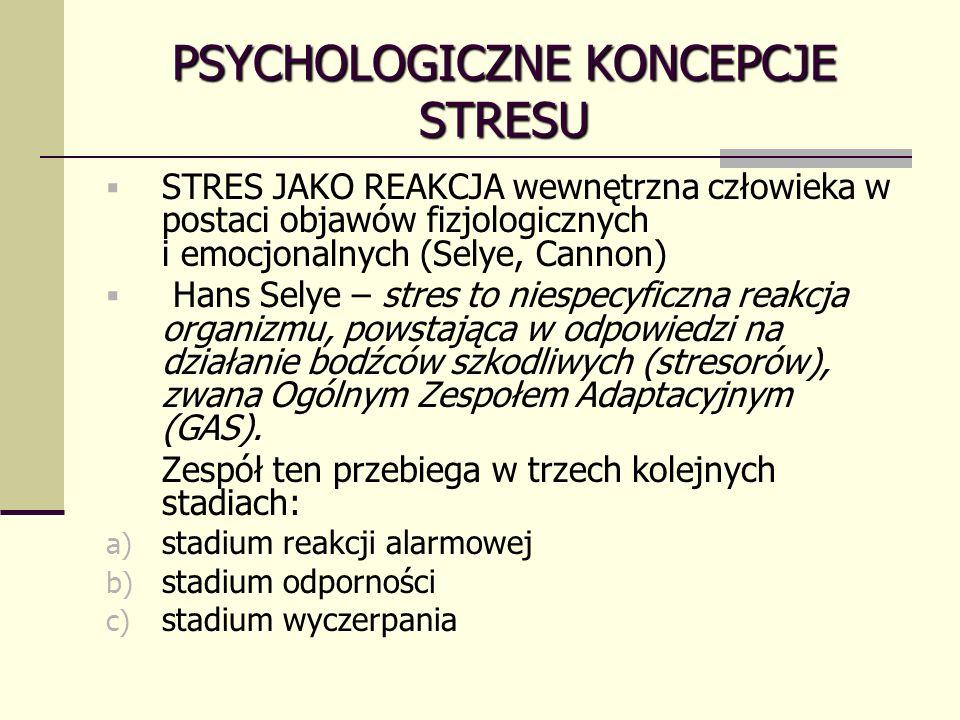 PSYCHOLOGICZNE KONCEPCJE STRESU