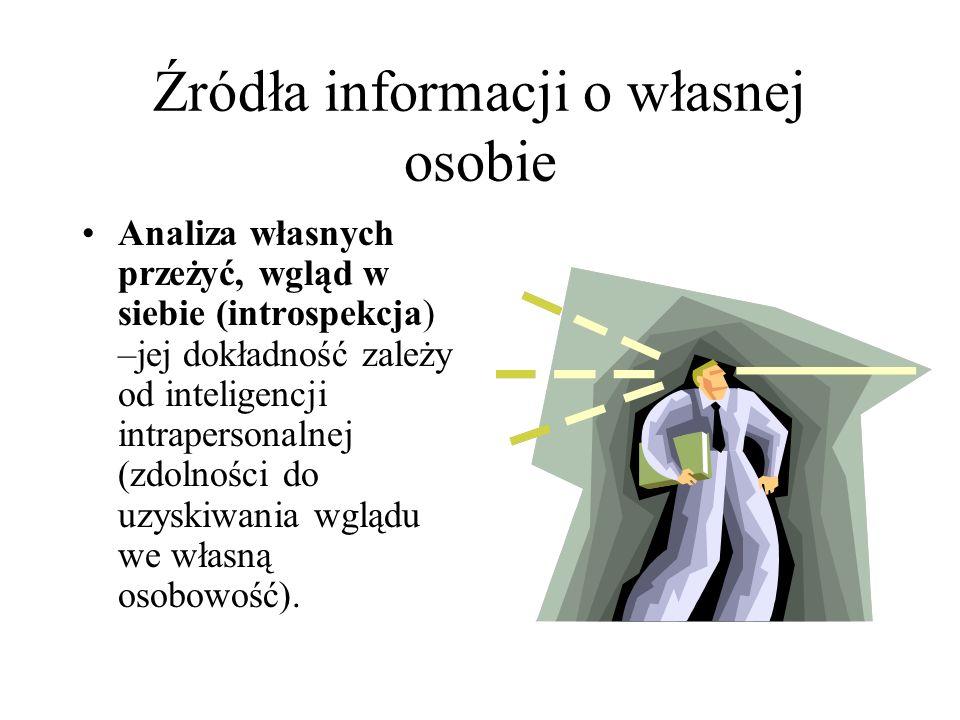Źródła informacji o własnej osobie