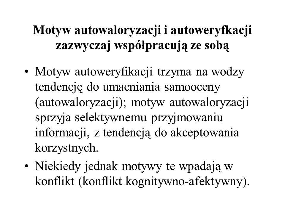 Motyw autowaloryzacji i autoweryfkacji zazwyczaj współpracują ze sobą