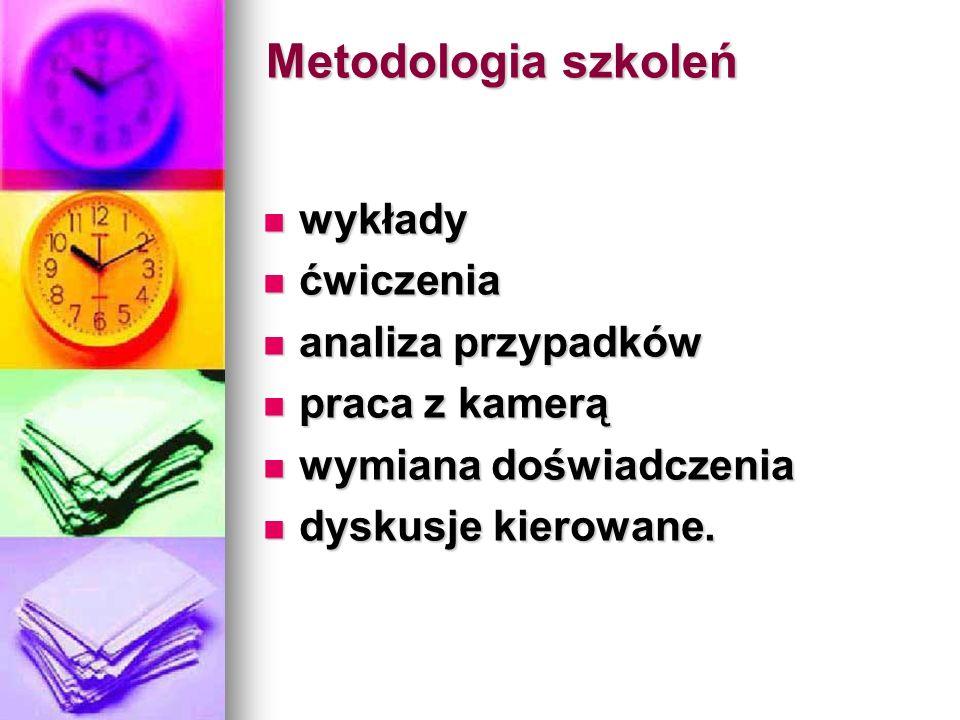 Metodologia szkoleń wykłady ćwiczenia analiza przypadków