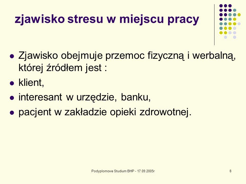 zjawisko stresu w miejscu pracy