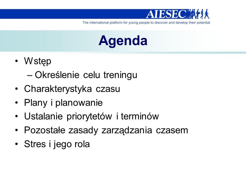 Agenda Wstęp Określenie celu treningu Charakterystyka czasu
