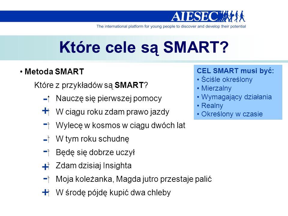 Które cele są SMART - + - - - + - + Metoda SMART