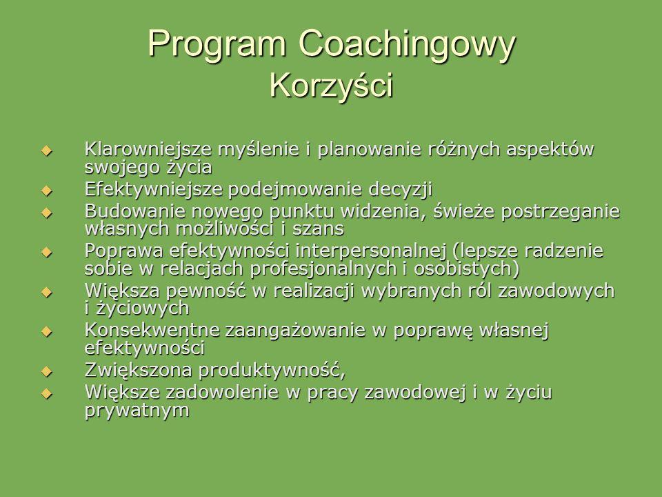 Program Coachingowy Korzyści