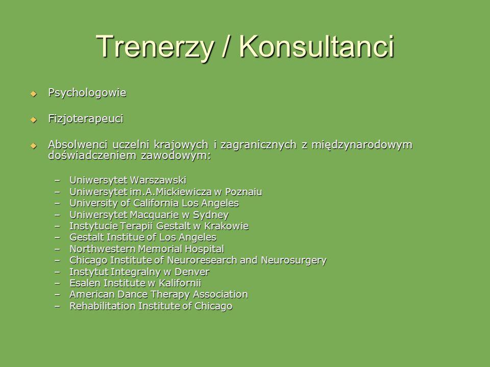 Trenerzy / Konsultanci