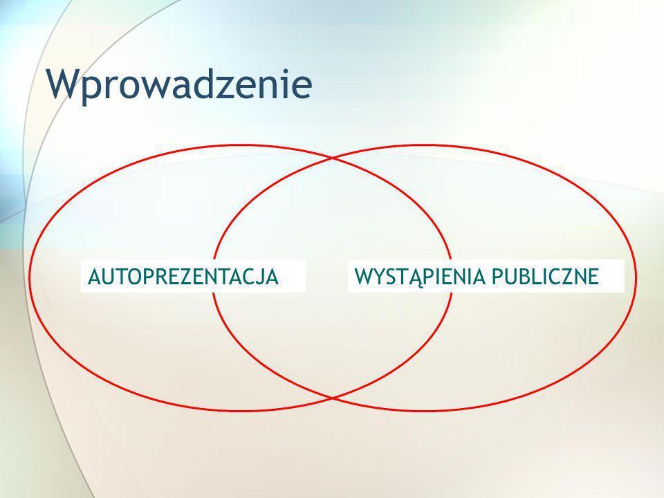 Wprowadzenie AUTOPREZENTACJA WYSTĄPIENIA PUBLICZNE