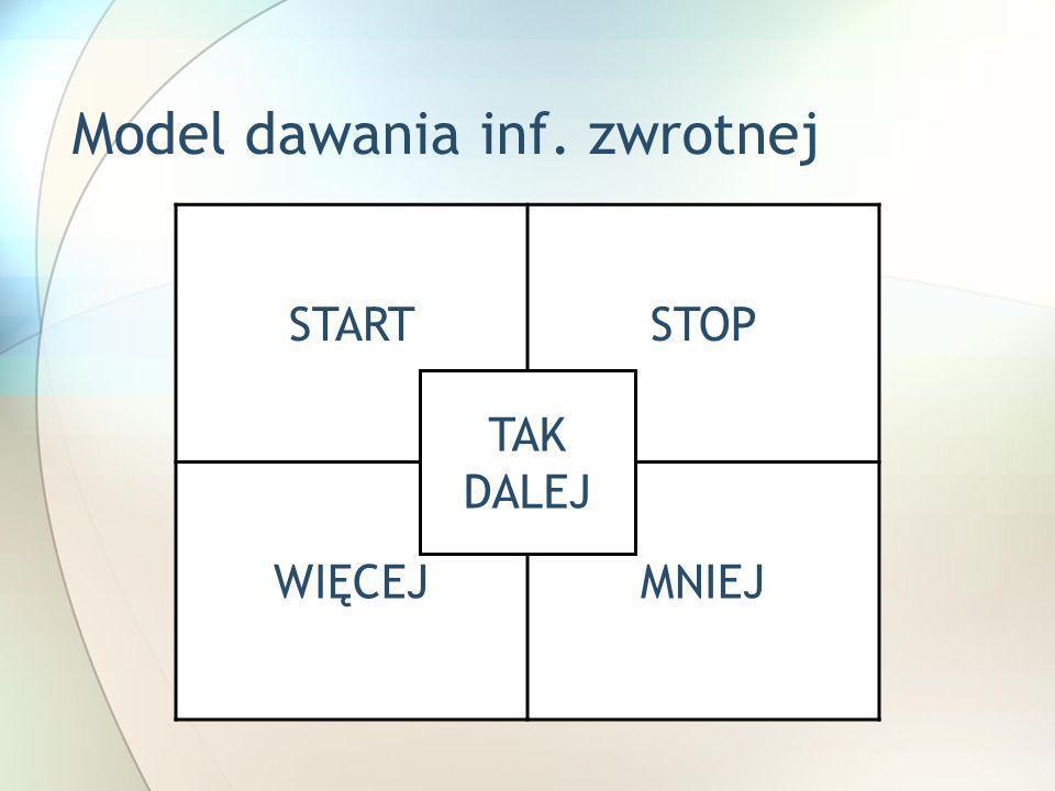 Model dawania inf. zwrotnej