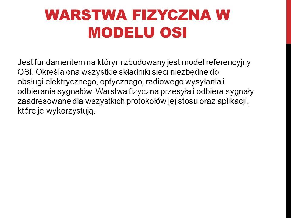 Warstwa Fizyczna w modelu OSI