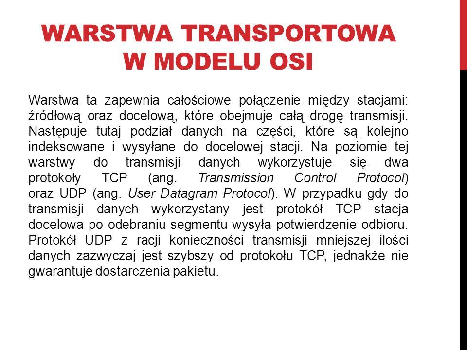 Warstwa transportowa w modelu OSI